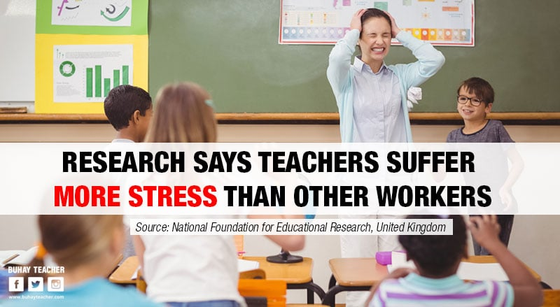 Teacher Suffer More Stress Than Other Workers